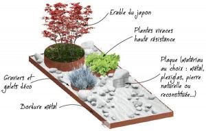 sépulture paysagère inspiration japon