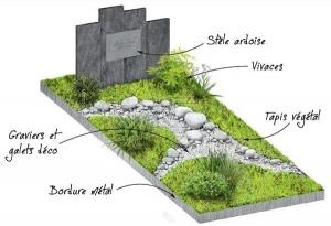 sepulture paysagère classique