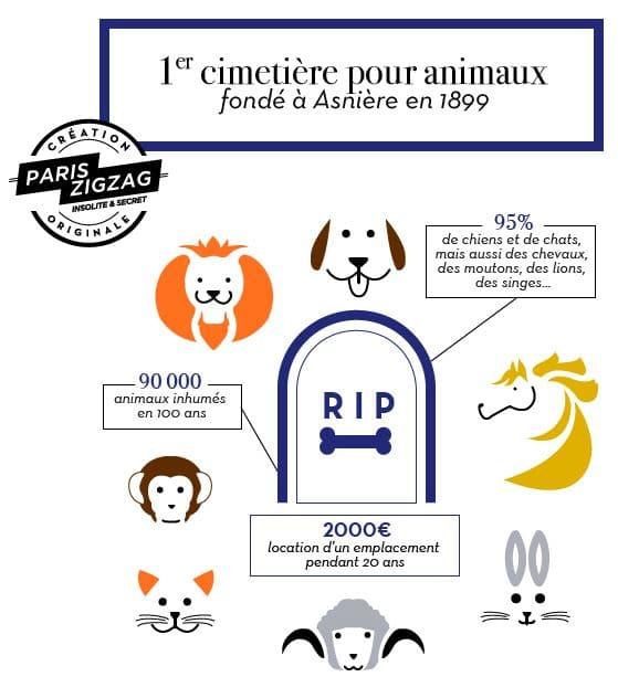 cimetiere pour animaux