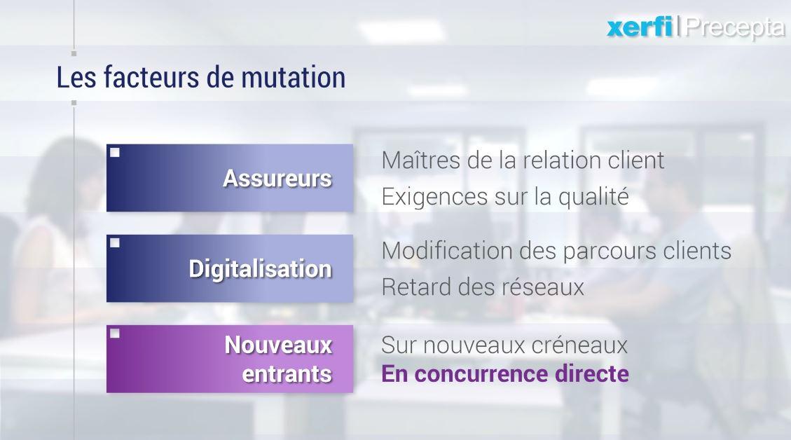 facteurs de mutation